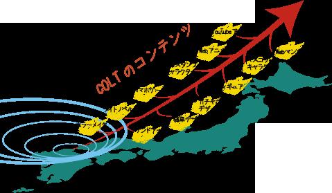日本地図とコンテンツ